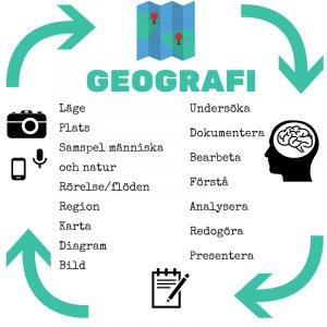 GEOGRAFI (2)